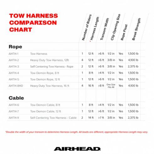 Kerülő kötél Airhead Y sárga
